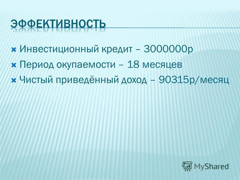 Инвестиционный кредит – 3000000 р Период окупаемости – 18 месяцев Чистый приведённый доход – 90315 р/месяц