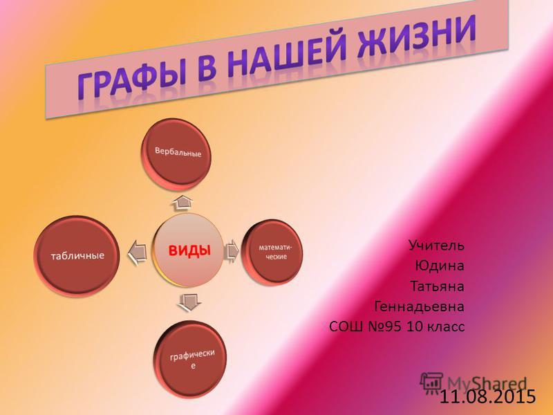 Учитель Юдина Татьяна Геннадьевна СОШ 95 10 класс 11.08.2015
