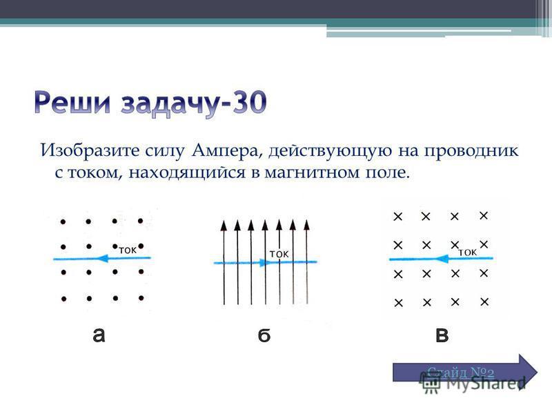 Изобразите силу Ампера, действующую на проводник с током, находящийся в магнитном поле. Слайд 2