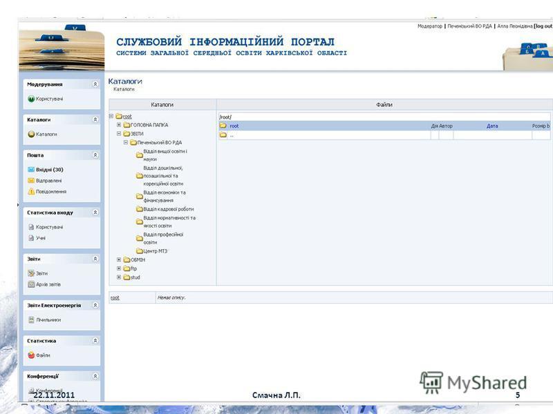 22.11.2011Смачна Л.П.5