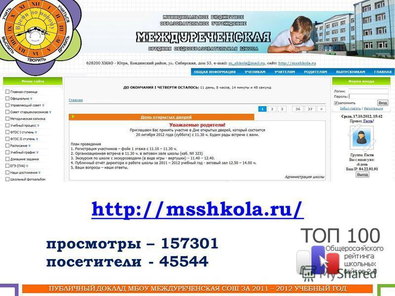 ПУБЛИЧНЫЙ ДОКЛАД МБОУ МЕЖДУРЕЧЕНСКАЯ СОШ ЗА 2011 – 2012 УЧЕБНЫЙ ГОД http://msshkola.ru/ просмотры – 157301 посетители - 45544