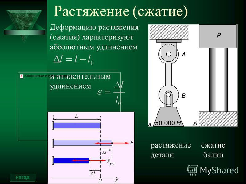 Так что же происходит с кристаллической решеткой при деформациях ? Оценим результаты небольшого опыта - демонстрации