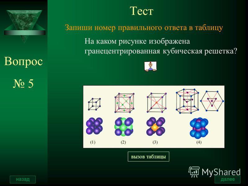 Тест Запиши номер правильного ответа в таблицу вызов таблицы Вопрос 4 Если тело обладает анизотропией, означает ли это, что оно является кристаллическим? 1.Да. 2.Нет.