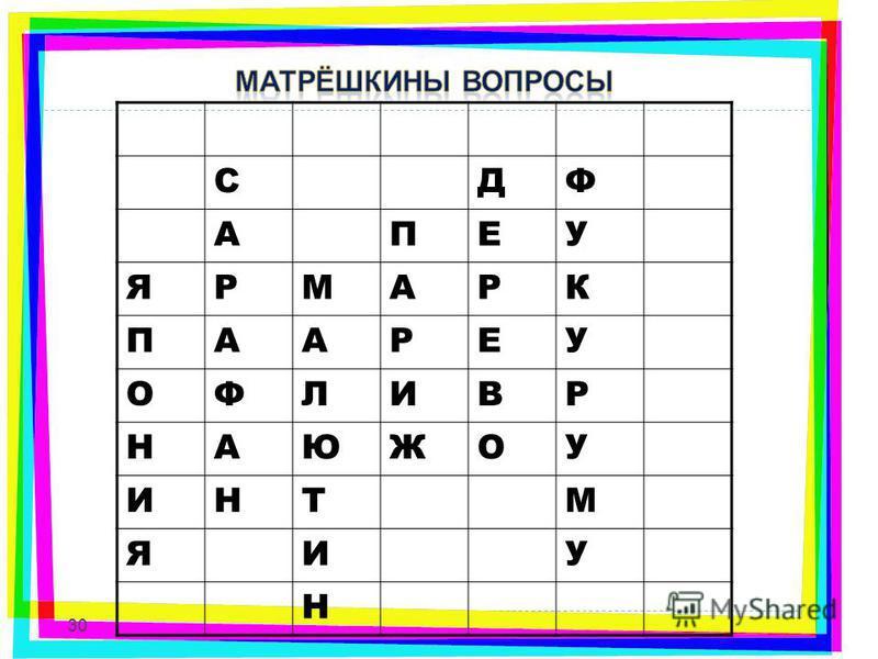 СДФ АПЕУ ЯРМАРК ПААРЕУ ОФЛИВР НАЮЖОУ ИНТМ ЯИУ Н 30