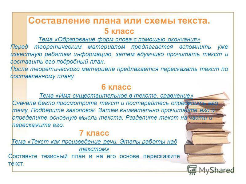 «Образование форм слова с