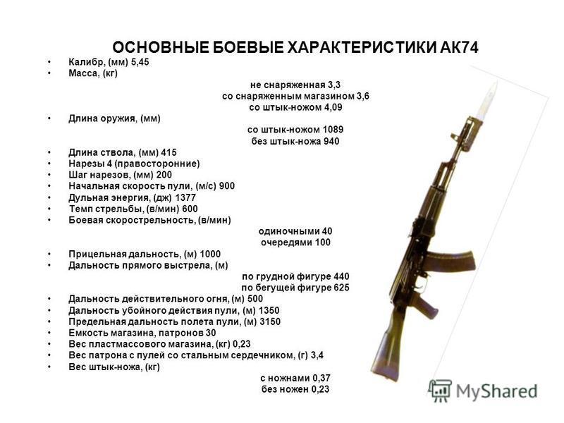 ОСНОВНЫЕ БОЕВЫЕ ХАРАКТЕРИСТИКИ АК74 Калибр, (мм) 5,45 Масса, (кг) не снаряженная 3,3 со снаряженным магазином 3,6 со штык-ножом 4,09 Длина оружия, (мм) со штык-ножом 1089 без штык-ножа 940 Длина ствола, (мм) 415 Нарезы 4 (правосторонние) Шаг нарезов,