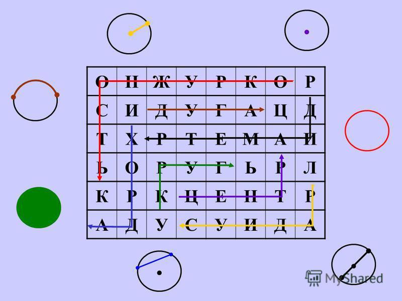 Найдете в сетке кроссворда изображенные на рисунках понятия. Слова меняют направление по вертикали и по горизонтали. Слова не могут пересекаться между собой. Из оставшихся букв составьте слово.