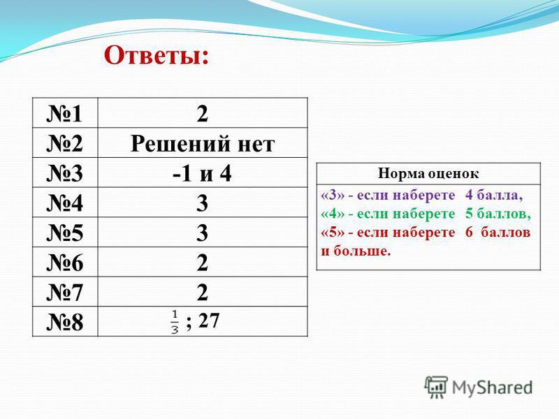 12 2Решений нет 3-1 и 4 43 53 62 72 8 ; 27 Ответы: Норма оценок «3» - если наберете 4 балла, «4» - если наберете 5 баллов, «5» - если наберете 6 баллов и больше.