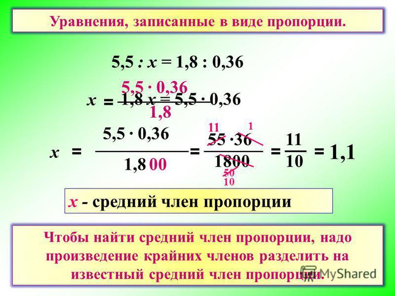 5,5 : х = 1,8 : 0,36 1,8 х = 5,5 · 0,36 х = 5,5 · 0,36 1,8 = 55 ·36 1800 1 50 11 10 = 11 10 = 1,1 Уравнения, записанные в виде пропорции. х - средний член пропорции Чтобы найти средний член пропорции, надо произведение крайних членов разделить на изв