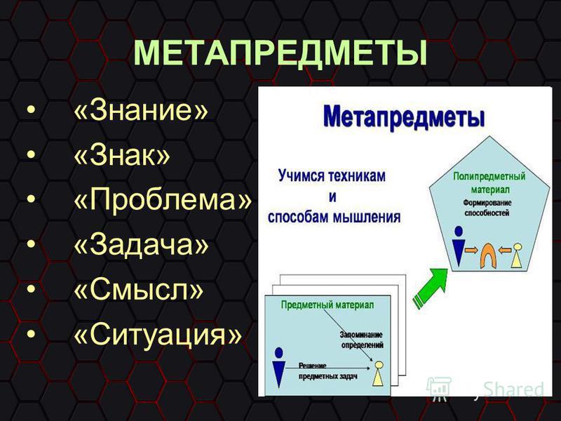 МЕТАПРЕДМЕТЫ «Знание» «Знак» «Проблема» «Задача» «Смысл» «Ситуация»