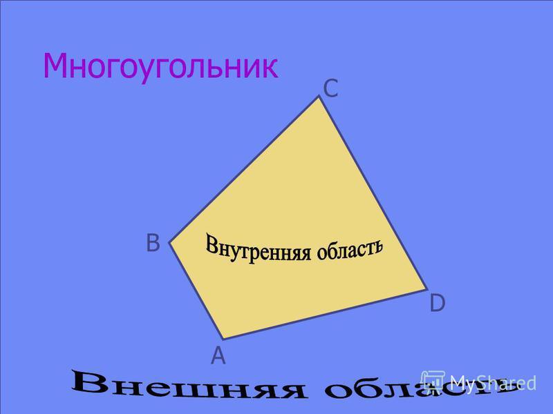 11.08.2015Страница 6 Многоугольник А В С D