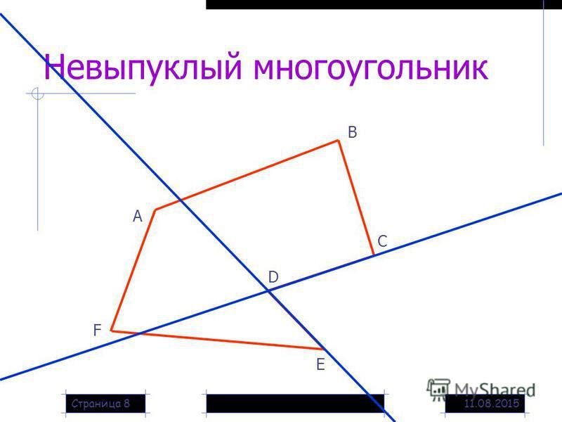 11.08.2015Страница 8 Невыпуклый многоугольник А В С D Е F