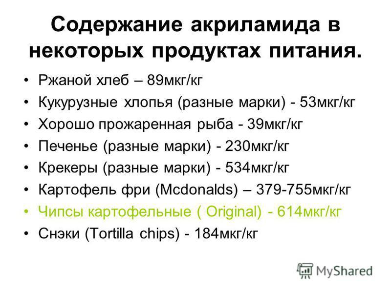 Содержание акриламида в некоторых продуктах питания. Ржаной хлеб – 89 мкг/кг Кукурузные хлопья (разные марки) - 53 мкг/кг Хорошо прожаренная рыба - 39 мкг/кг Печенье (разные марки) - 230 мкг/кг Крекеры (разные марки) - 534 мкг/кг Картофель фри (Mcdon