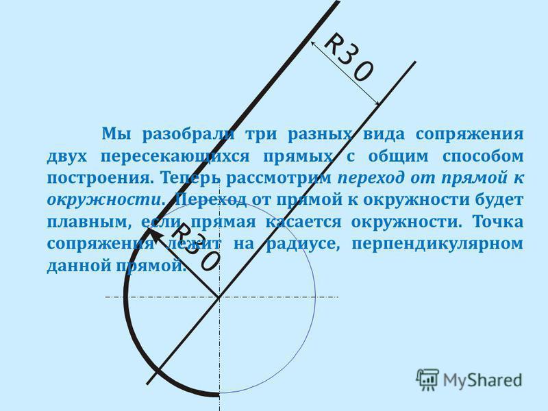 R 3 0 R 3 0 Мы разобрали три разных вида сопряжения двух пересекающихся прямых с общим способом построения. Теперь рассмотрим переход от прямой к окружности. Переход от прямой к окружности будет плавным, если прямая касается окружности. Точка сопряже