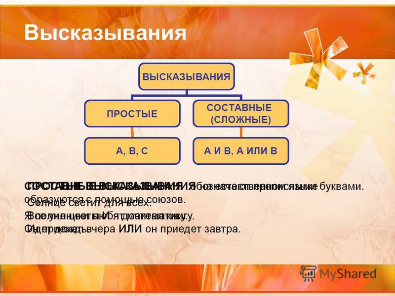 Высказывания ВЫСКАЗЫВАНИЯ ПРОСТЫЕ A, B, C СОСТАВНЫЕ (СЛОЖНЫЕ) A И B, A ИЛИ B