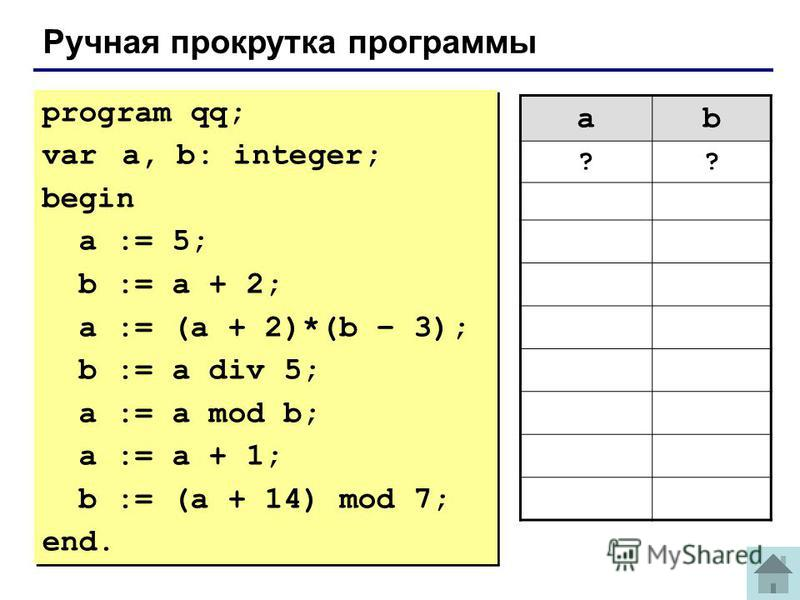 Ручная прокрутка программы program qq; var a, b: integer; begin a := 5; b := a + 2; a := (a + 2)*(b – 3); b := a div 5; a := a mod b; a := a + 1; b := (a + 14) mod 7; end. program qq; var a, b: integer; begin a := 5; b := a + 2; a := (a + 2)*(b – 3);