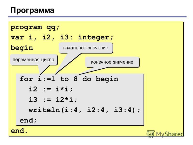 Программа program qq; var i, i2, i3: integer; begin for i:=1 to 8 do begin i2 := i*i; i3 := i2*i; writeln(i:4, i2:4, i3:4); end; end. переменная цикла начальное значение конечное значение