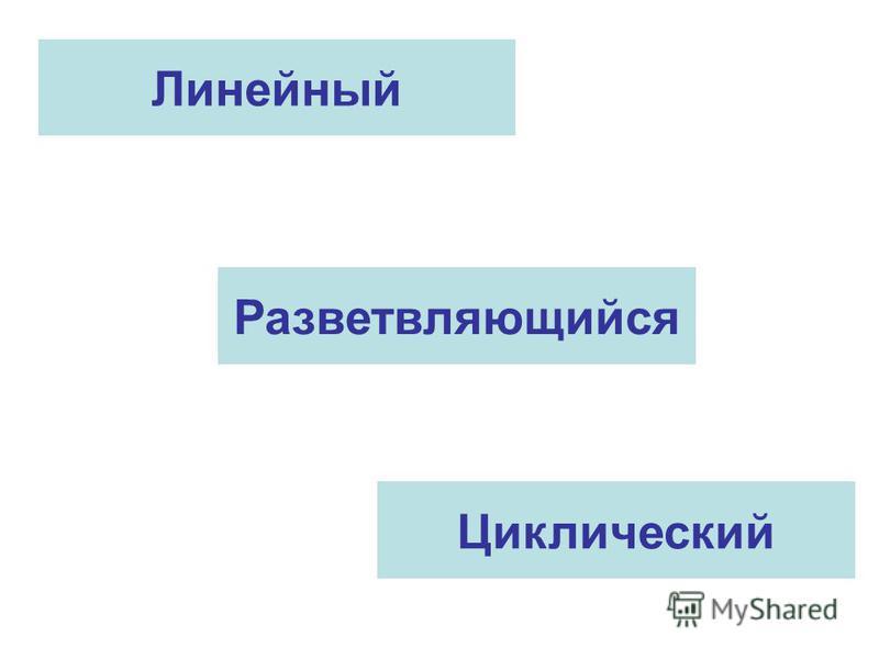 Линейный Разветвляющийся Циклический