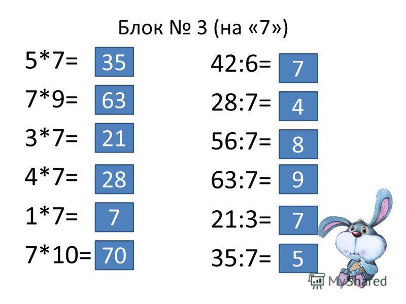 Блок 3 (на «7») 5*7= 7*9= 3*7= 4*7= 1*7= 7*10= 42:6= 28:7= 56:7= 63:7= 21:3= 35:7= 35 63 21 28 7 70 7 4 8 9 7 5