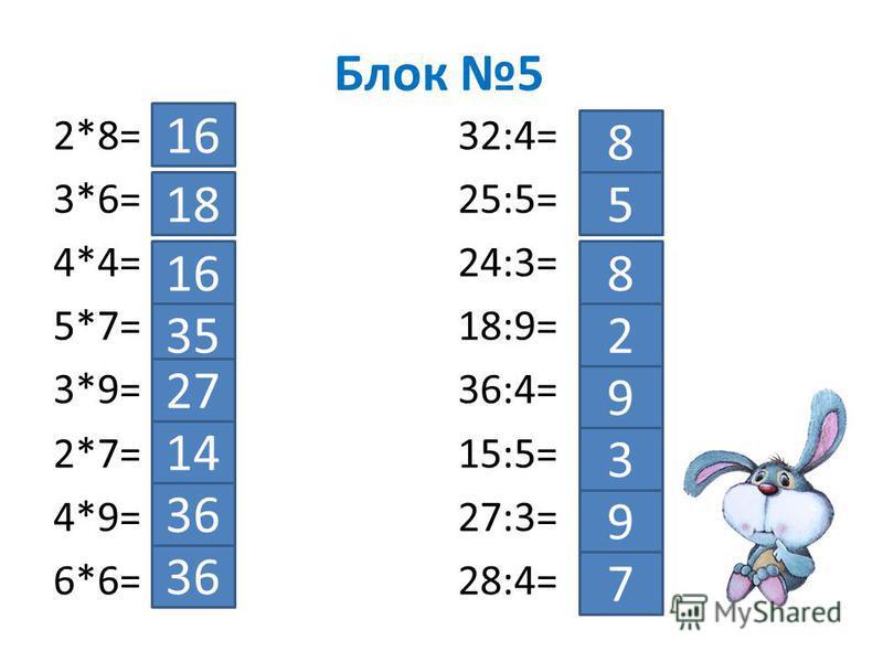 Блок 5 2*8= 3*6= 4*4= 5*7= 3*9= 2*7= 4*9= 6*6= 32:4= 25:5= 24:3= 18:9= 36:4= 15:5= 27:3= 28:4= 16 18 16 35 27 14 36 8 5 8 2 9 3 9 7