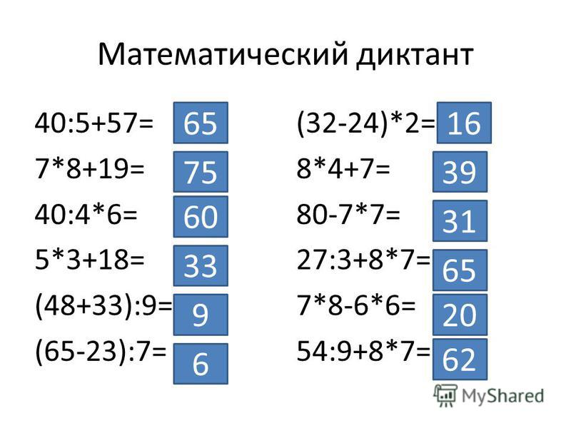 Математический диктант 40:5+57= 7*8+19= 40:4*6= 5*3+18= (48+33):9= (65-23):7= (32-24)*2= 8*4+7= 80-7*7= 27:3+8*7= 7*8-6*6= 54:9+8*7= 65 75 60 33 9 6 16 39 31 65 20 62