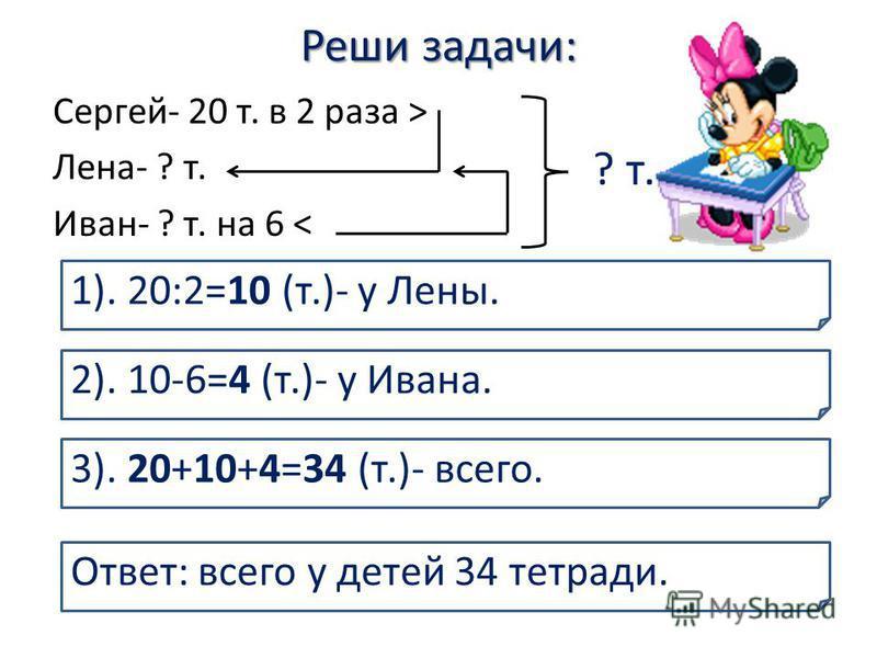 Реши задачи: Сергей- 20 т. в 2 раза ˃ Лена- ? т. Иван- ? т. на 6 ˂ 1). 20:2=10 (т.)- у Лены. 2). 10-6=4 (т.)- у Ивана. 3). 20+10+4=34 (т.)- всего. ? т. Ответ: всего у детей 34 тетради.