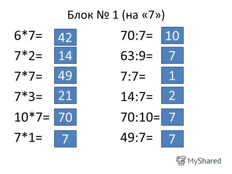 Блок 1 (на «7») 6*7= 7*2= 7*7= 7*3= 10*7= 7*1= 70:7= 63:9= 7:7= 14:7= 70:10= 49:7= 42 14 49 21 70 7 10 7 1 2 7 7