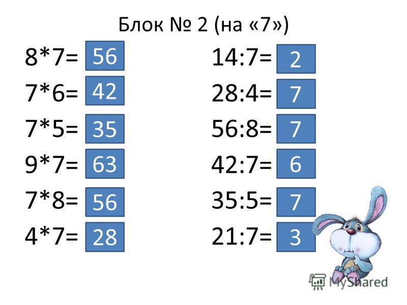 Блок 2 (на «7») 8*7= 7*6= 7*5= 9*7= 7*8= 4*7= 14:7= 28:4= 56:8= 42:7= 35:5= 21:7= 56 42 35 63 56 28 2 7 7 6 7 3