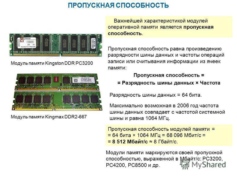 ПРОПУСКНАЯ СПОСОБНОСТЬ Модуль памяти Kingmax DDR2-667 Модуль памяти Kingston DDR PC3200 Важнейшей характеристикой модулей оперативной памяти является пропускная способность. Разрядность шины данных = 64 бита. Максимально возможная в 2006 год частота