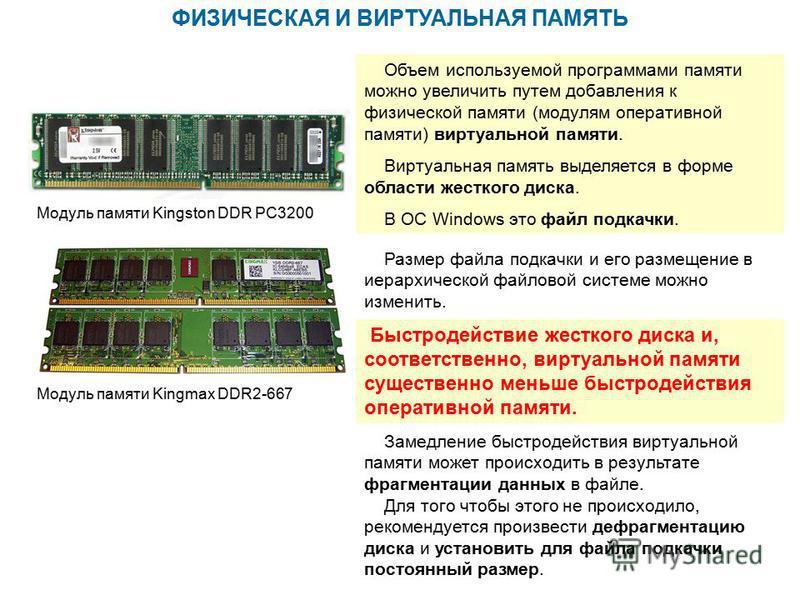 ФИЗИЧЕСКАЯ И ВИРТУАЛЬНАЯ ПАМЯТЬ Модуль памяти Kingmax DDR2-667 Модуль памяти Kingston DDR PC3200 Объем используемой программами памяти можно увеличить путем добавления к физической памяти (модулям оперативной памяти) виртуальной памяти. Виртуальная п