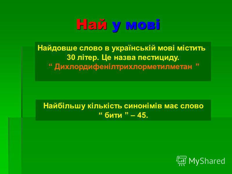 Най у мові Найдовше слово в українській мові містить 30 літер. Це назва пестициду. Дихлордифенілтрихлорметилметан Найбільшу кількість синонімів має слово бити – 45.