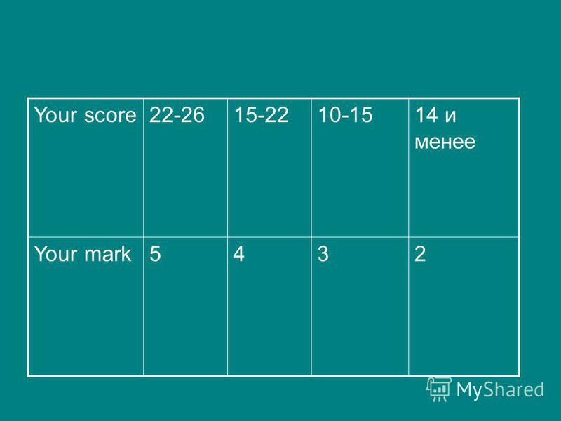 Your score22-2615-2210-1514 и менее Your mark5432