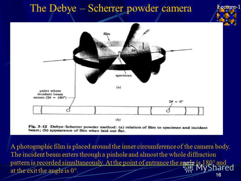 16 The Debye – Scherrer powder camera A photographic film is placed around the inner circumference of the camera body. The incident beam enters through a pinhole and almost the whole diffraction pattern is recorded simultaneously. At the point of ent