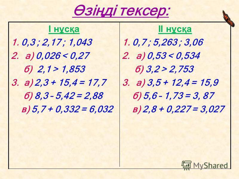 Өзіңді тексер: II нұсқа 1. 0,7 ; 5,263 ; 3,06 2.а) 0,53 < 0,534 б) 3,2 > 2,753 3.а) 3,5 + 12,4 = 15,9 б) 5,6 – 1,73 = 3, 87 в) 2,8 + 0,227 = 3,027 I нұсқа 1. 0,3 ; 2,17 ; 1,043 2.а) 0,026 < 0,27 б) 2,1 > 1,853 3. а) 2,3 + 15,4 = 17,7 б) 8,3 – 5,42 =