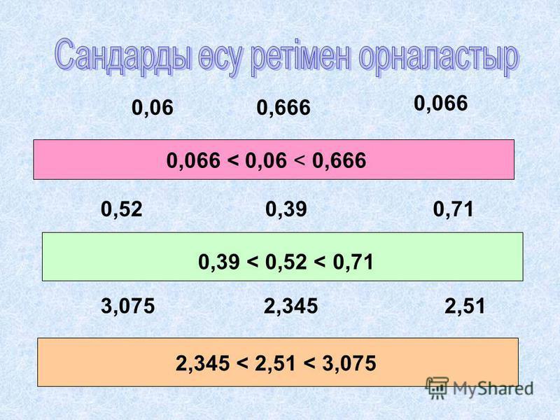 0,666 0,06 0,066 0,066 < 0,06 < 0,666 0,39 0,39 < 0,52 < 0,71 0,520,71 3,0752,3452,51 2,345 < 2,51 < 3,075
