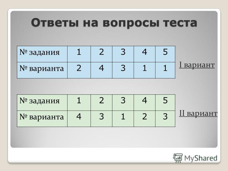 Ответы на вопросы теста I вариант II вариант задания 12345 варианта 24311 задания 12345 варианта 43123