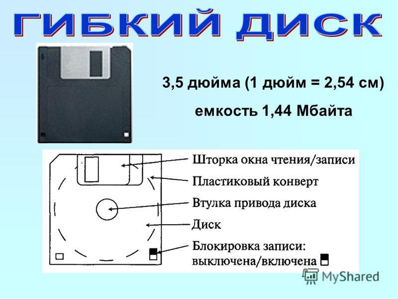 3,5 дюйма (1 дюйм = 2,54 см) емкость 1,44 Мбайта