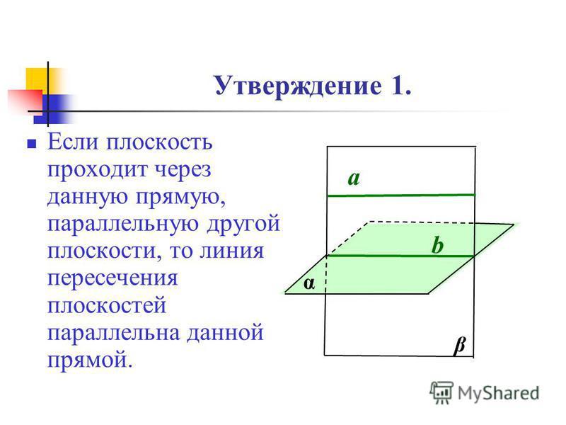 Утверждение 1. Если плоскость проходит через данную прямую, параллельную другой плоскости, то линия пересечения плоскостей параллельна данной прямой. α β а b