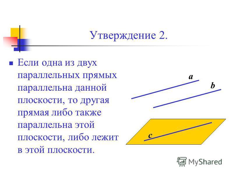 Утверждение 2. Если одна из двух параллельных прямых параллельна данной плоскости, то другая прямая либо также параллельна этой плоскости, либо лежит в этой плоскости. а b с