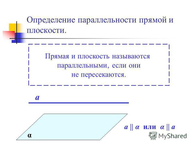 Определение параллельности прямой и плоскости. Прямая и плоскость называются параллельными, если они не пересекаются. α а а || α или α || а