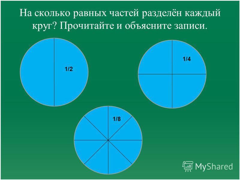 На сколько равных частей разделён каждый круг? Прочитайте и объясните записи. 1/8 1/4 1/2