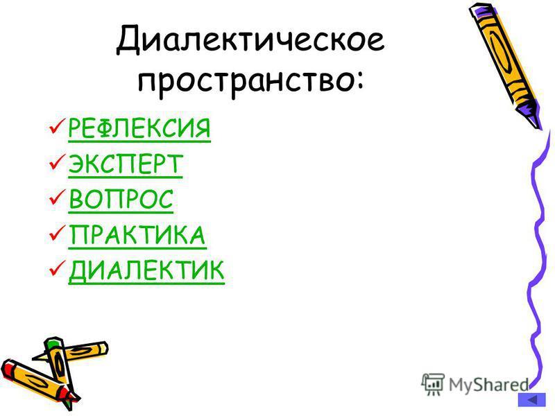 Диалектическое пространство: РЕФЛЕКСИЯ ЭКСПЕРТ ВОПРОС ПРАКТИКА ДИАЛЕКТИК