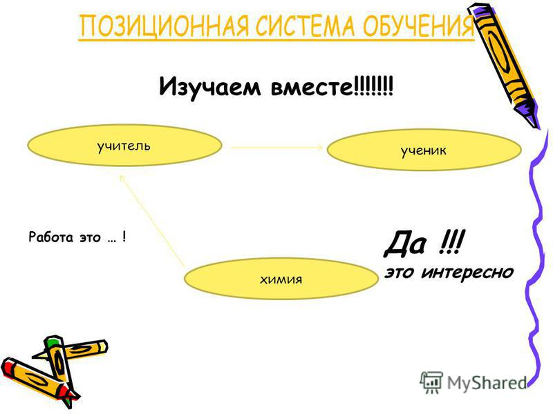 Изучаем вместе!!!!!!! учитель ученик химия Да !!! это интересно Работа это … !