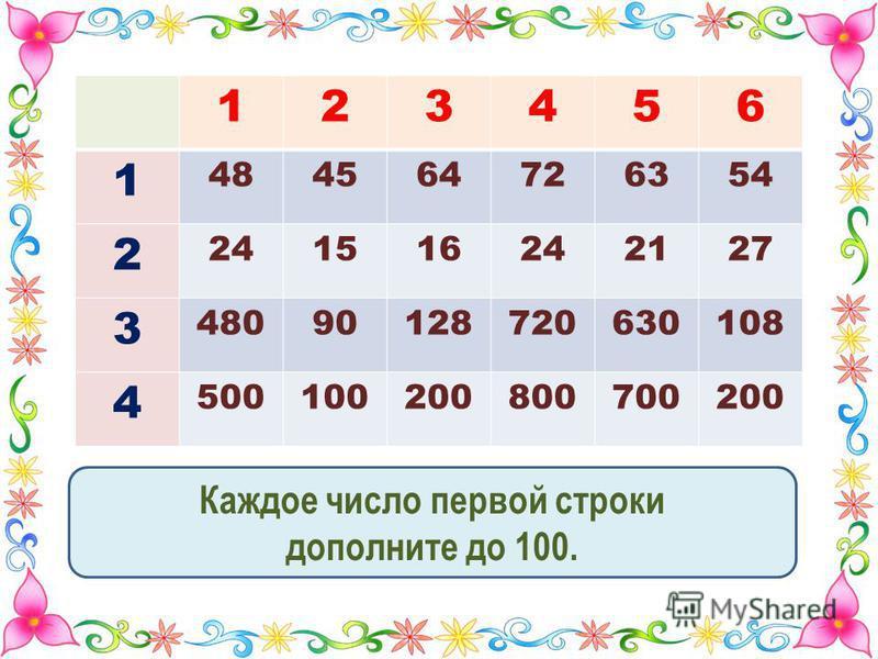 123456 1 484564726354 2 241516242127 3 48090128720630108 4 500100200800700200 Каждое число первой строки дополните до 100.