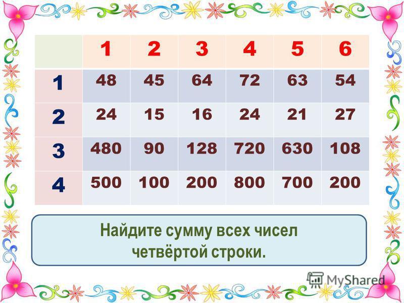 123456 1 484564726354 2 241516242127 3 48090128720630108 4 500100200800700200 Найдите сумму всех чисел четвёртой строки.