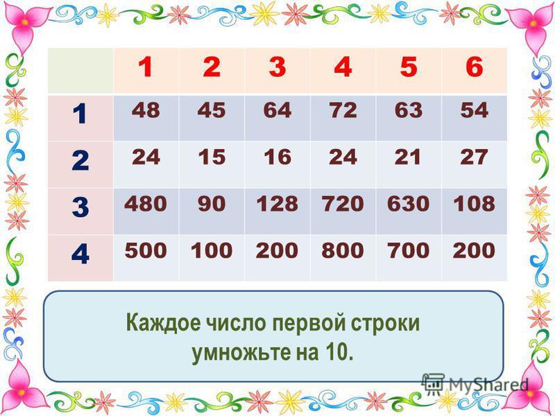123456 1 484564726354 2 241516242127 3 48090128720630108 4 500100200800700200 Каждое число первой строки умножьте на 10.