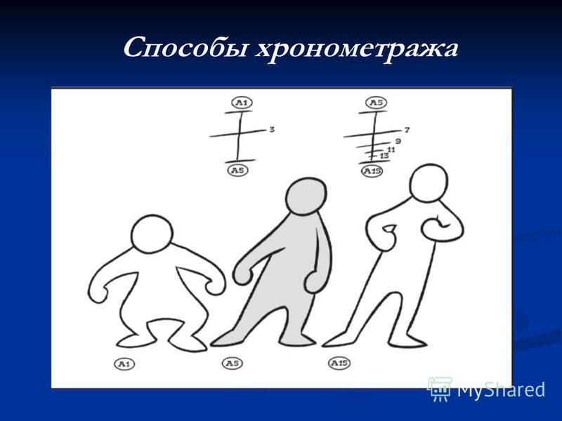 Способы хронометража