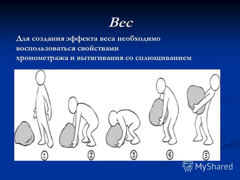 Вес Для создания эффекта веса необходимо воспользоваться свойствами хронометража и вытягивания со сплющиванием