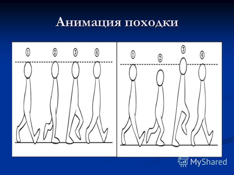 Анимация походки
