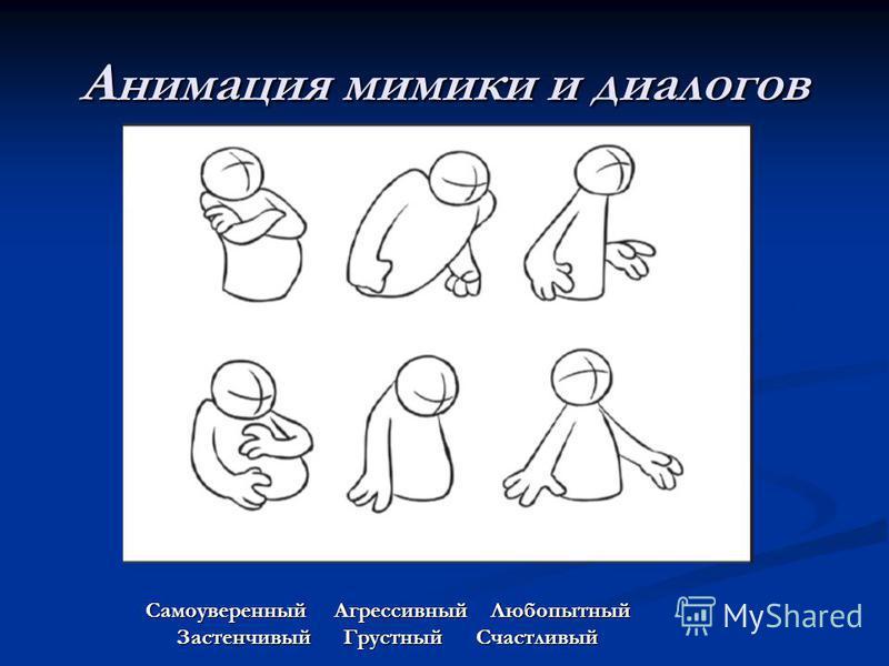 Анимация мимики и диалогов Самоуверенный Агрессивный Любопытный Застенчивый Грустный Счастливый Застенчивый Грустный Счастливый